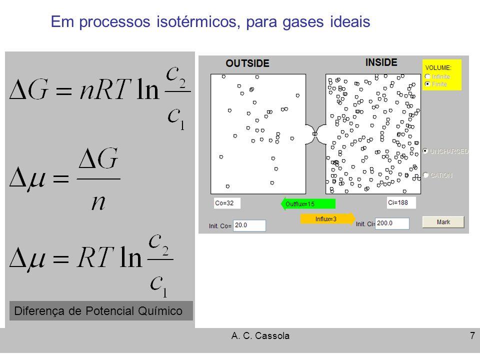 Eletrofisiologia 3A. C. Cassola7 Em processos isotérmicos, para gases ideais Diferença de Potencial Químico
