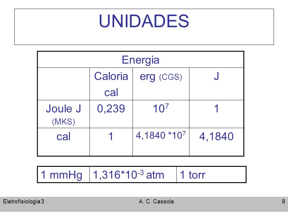Eletrofisiologia 3A. C. Cassola8 UNIDADES Energia Caloria cal erg (CGS) J Joule J (MKS) 0,23910 7 1 cal1 4,1840 *10 7 4,1840 1 mmHg1,316*10 -3 atm1 to