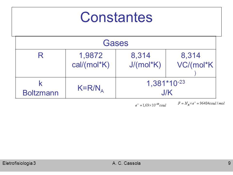 Eletrofisiologia 3A. C. Cassola9 Constantes Gases R1,9872 cal/(mol*K) 8,314 J/(mol*K) 8,314 VC/(mol*K ) k Boltzmann K=R/N A 1,381*10 -23 J/K