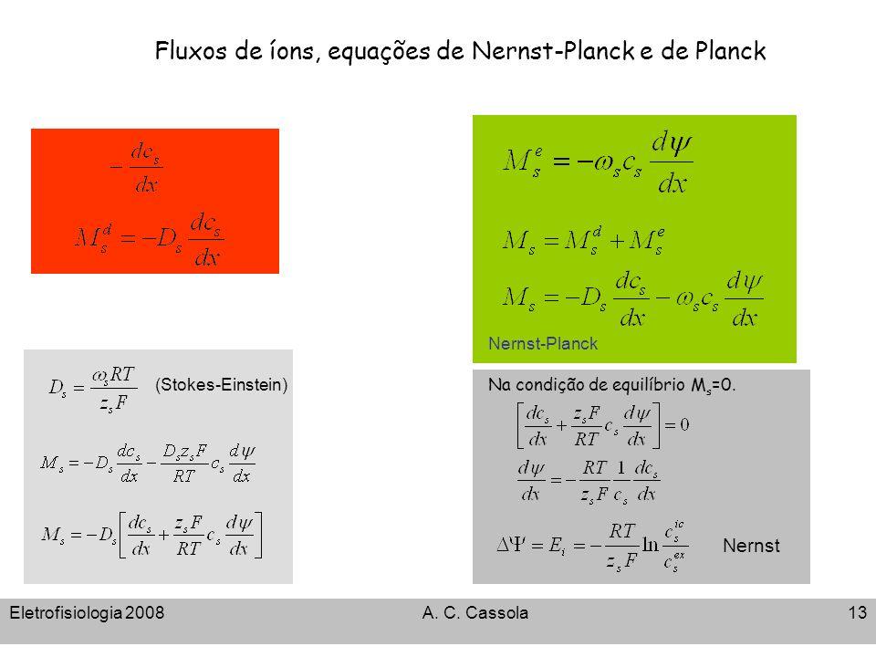 Eletrofisiologia 2008A. C. Cassola13 Fluxos de íons, equações de Nernst-Planck e de Planck Nernst-Planck (Stokes-Einstein) Na condição de equilíbrio M