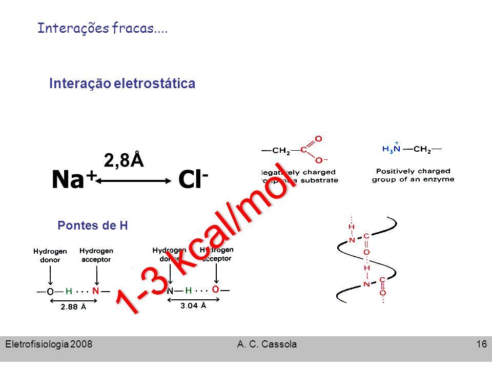 Eletrofisiologia 2008A. C. Cassola16 Na + Cl - 2,8Å Interação eletrostática 1-3 kcal/mol Interações fracas.... Pontes de H