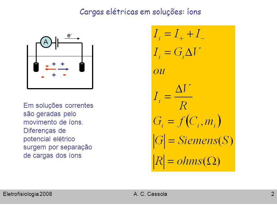 Eletrofisiologia 2008A. C. Cassola2 Cargas elétricas em soluções: íons Em soluções correntes são geradas pelo movimento de íons. Diferenças de potenci