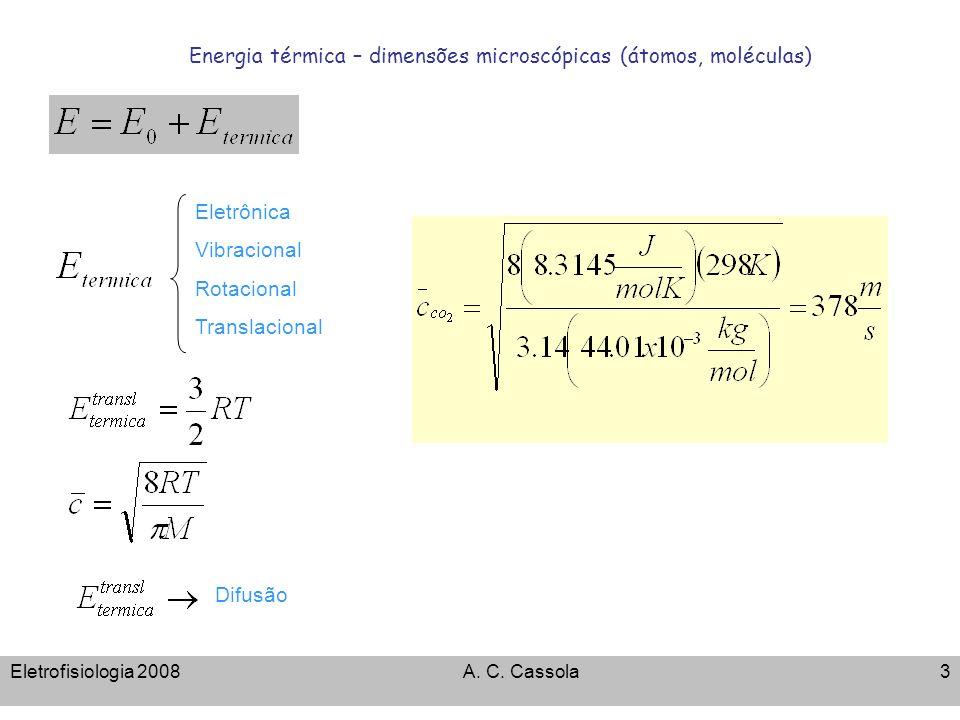 Eletrofisiologia 2008A. C. Cassola3 Energia térmica – dimensões microscópicas (átomos, moléculas) Eletrônica Vibracional Rotacional Translacional Difu