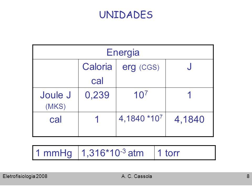 Eletrofisiologia 2008A. C. Cassola8 UNIDADES Energia Caloria cal erg (CGS) J Joule J (MKS) 0,23910 7 1 cal1 4,1840 *10 7 4,1840 1 mmHg1,316*10 -3 atm1