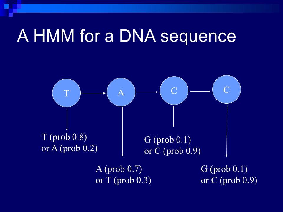 A HMM for a DNA sequence C A C T T (prob 0.8) or A (prob 0.2) A (prob 0.7) or T (prob 0.3) G (prob 0.1) or C (prob 0.9) G (prob 0.1) or C (prob 0.9)