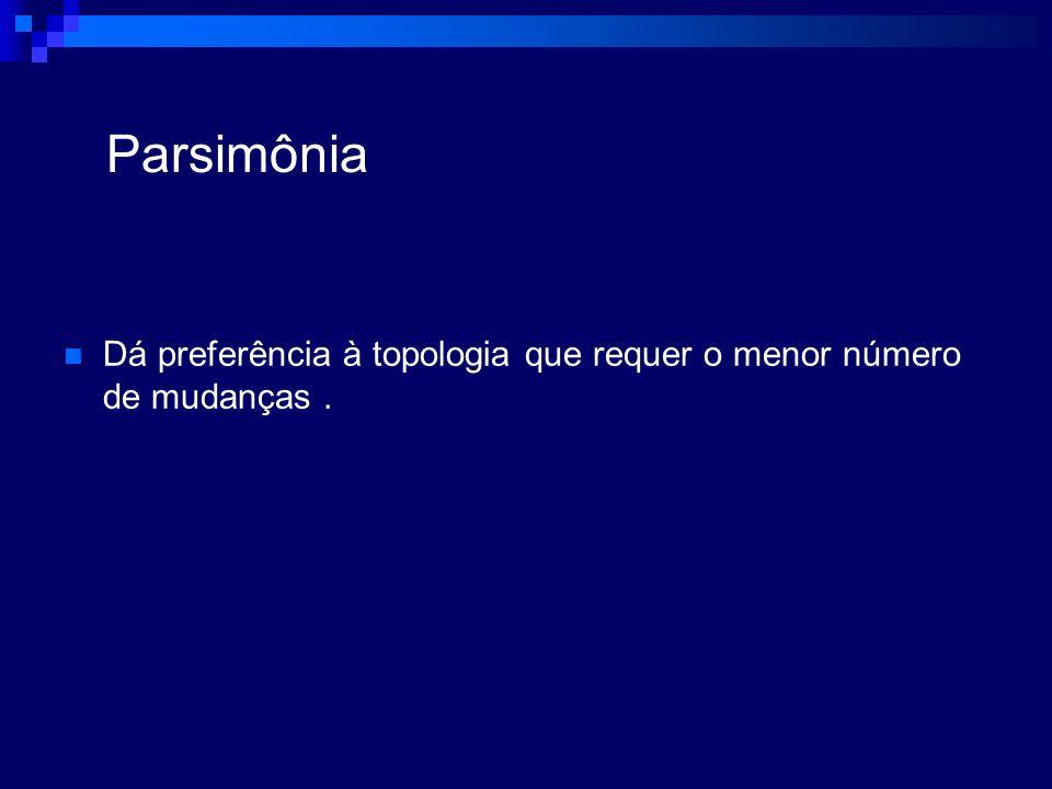 Parsimônia Dá preferência à topologia que requer o menor número de mudanças.