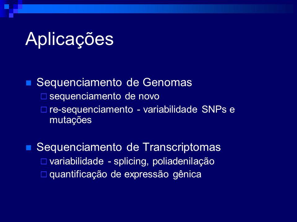 Aplicações Sequenciamento de Genomas sequenciamento de novo re-sequenciamento - variabilidade SNPs e mutações Sequenciamento de Transcriptomas variabi