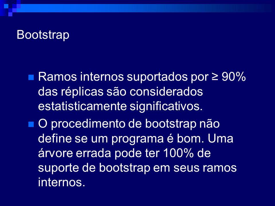 Bootstrap Ramos internos suportados por 90% das réplicas são considerados estatisticamente significativos. O procedimento de bootstrap não define se u