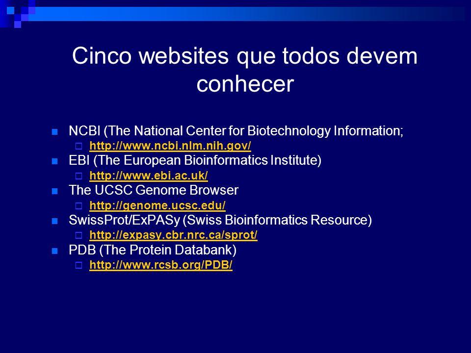 Cinco websites que todos devem conhecer NCBI (The National Center for Biotechnology Information; http://www.ncbi.nlm.nih.gov/ EBI (The European Bioinf