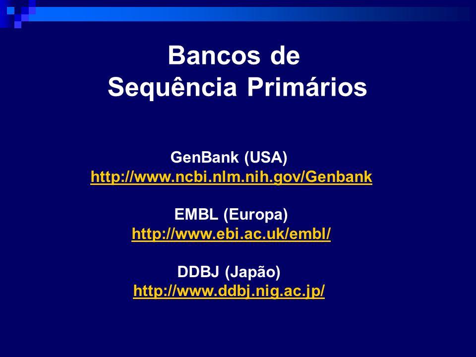 Bancos de Sequência Primários GenBank (USA) http://www.ncbi.nlm.nih.gov/Genbank EMBL (Europa) http://www.ebi.ac.uk/embl/ DDBJ (Japão) http://www.ddbj.