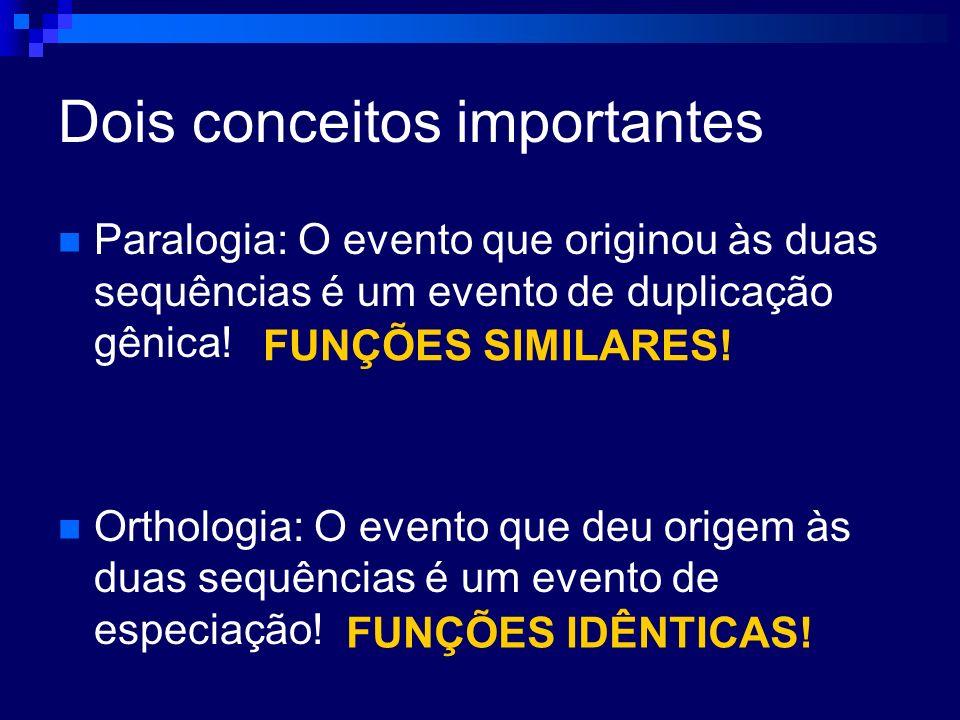 Dois conceitos importantes Paralogia: O evento que originou às duas sequências é um evento de duplicação gênica! Orthologia: O evento que deu origem à