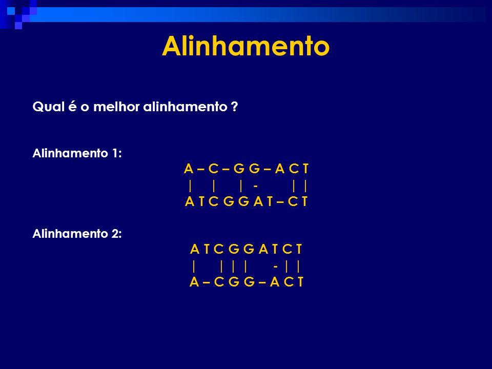 Alinhamento Qual é o melhor alinhamento ? Alinhamento 1: A – C – G G – A C T | | | - | | A T C G G A T – C T Alinhamento 2: A T C G G A T C T | | | |