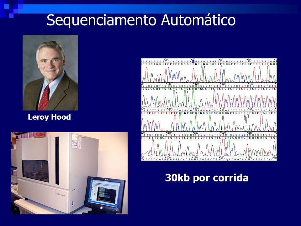Sequenciamento Automático Leroy Hood 30kb por corrida