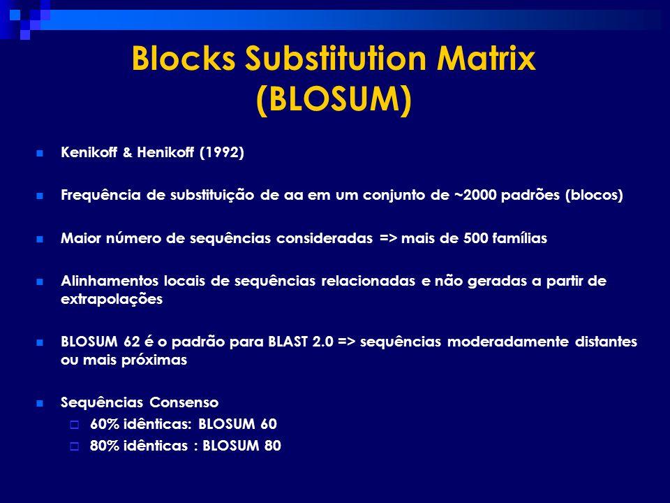 Blocks Substitution Matrix (BLOSUM) Kenikoff & Henikoff (1992) Frequência de substituição de aa em um conjunto de ~2000 padrões (blocos) Maior número