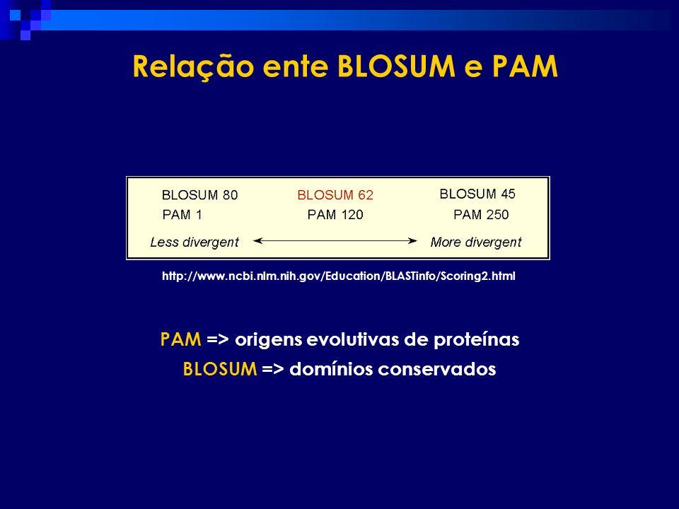 http://www.ncbi.nlm.nih.gov/Education/BLASTinfo/Scoring2.html Relação ente BLOSUM e PAM PAM => origens evolutivas de proteínas BLOSUM => domínios cons