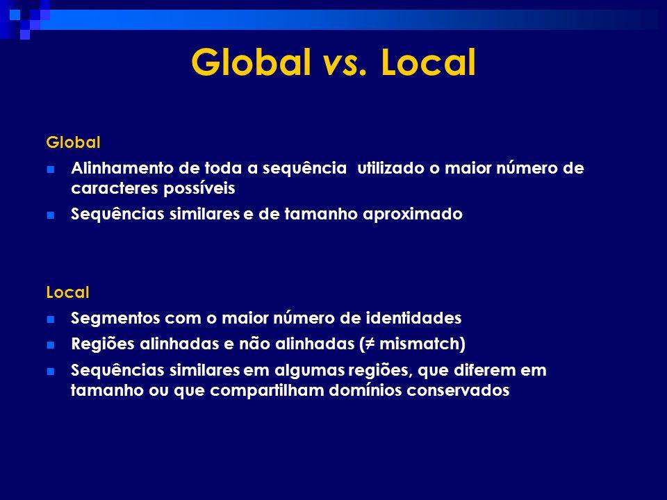 Global vs. Local Global Alinhamento de toda a sequência utilizado o maior número de caracteres possíveis Sequências similares e de tamanho aproximado