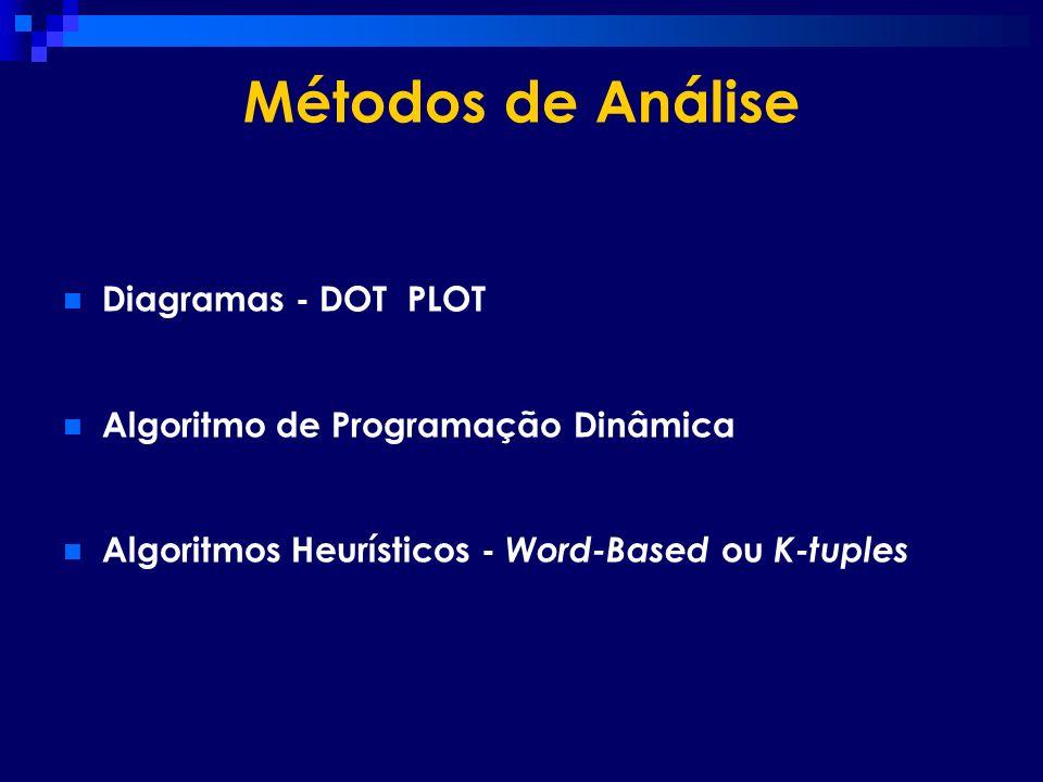 Métodos de Análise Diagramas - DOT PLOT Algoritmo de Programação Dinâmica Algoritmos Heurísticos - Word-Based ou K-tuples