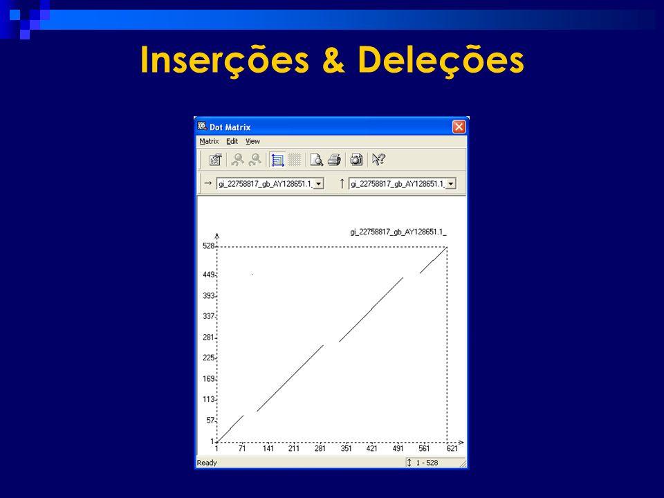 Inserções & Deleções