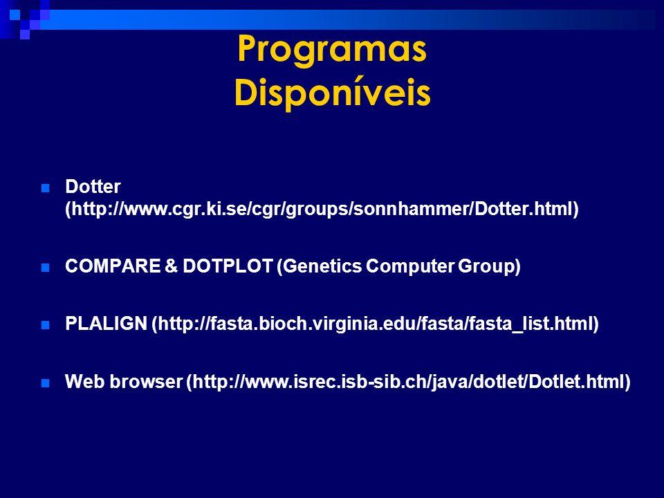 Programas Disponíveis Dotter (http://www.cgr.ki.se/cgr/groups/sonnhammer/Dotter.html) COMPARE & DOTPLOT (Genetics Computer Group) PLALIGN (http://fast