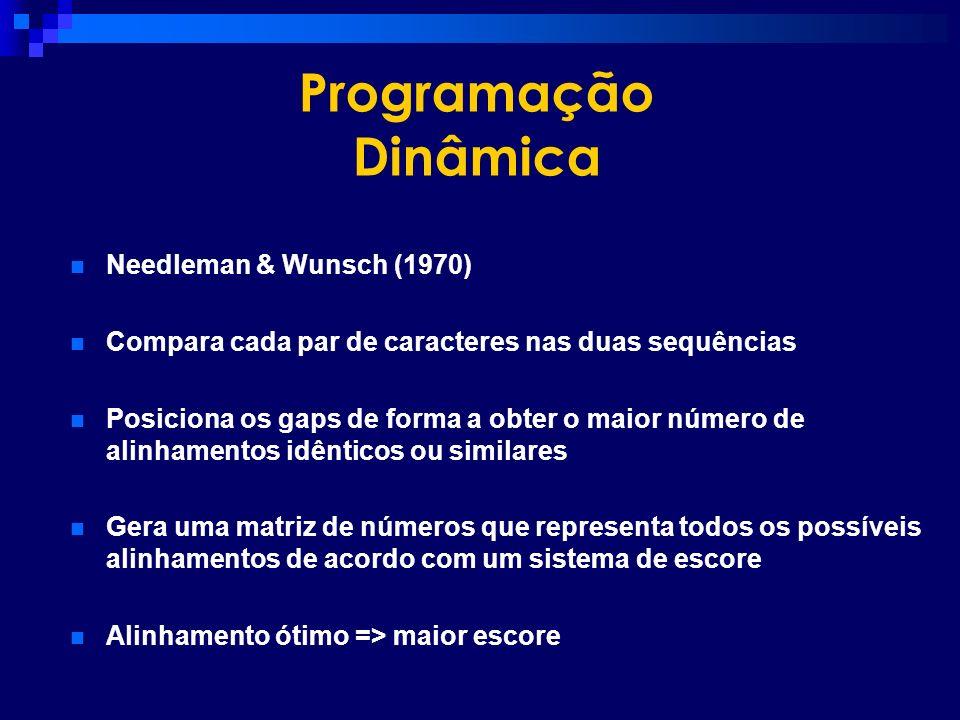 Programação Dinâmica Needleman & Wunsch (1970) Compara cada par de caracteres nas duas sequências Posiciona os gaps de forma a obter o maior número de