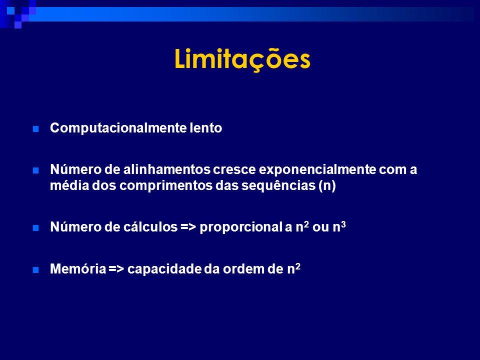 Limitações Computacionalmente lento Número de alinhamentos cresce exponencialmente com a média dos comprimentos das sequências (n) Número de cálculos