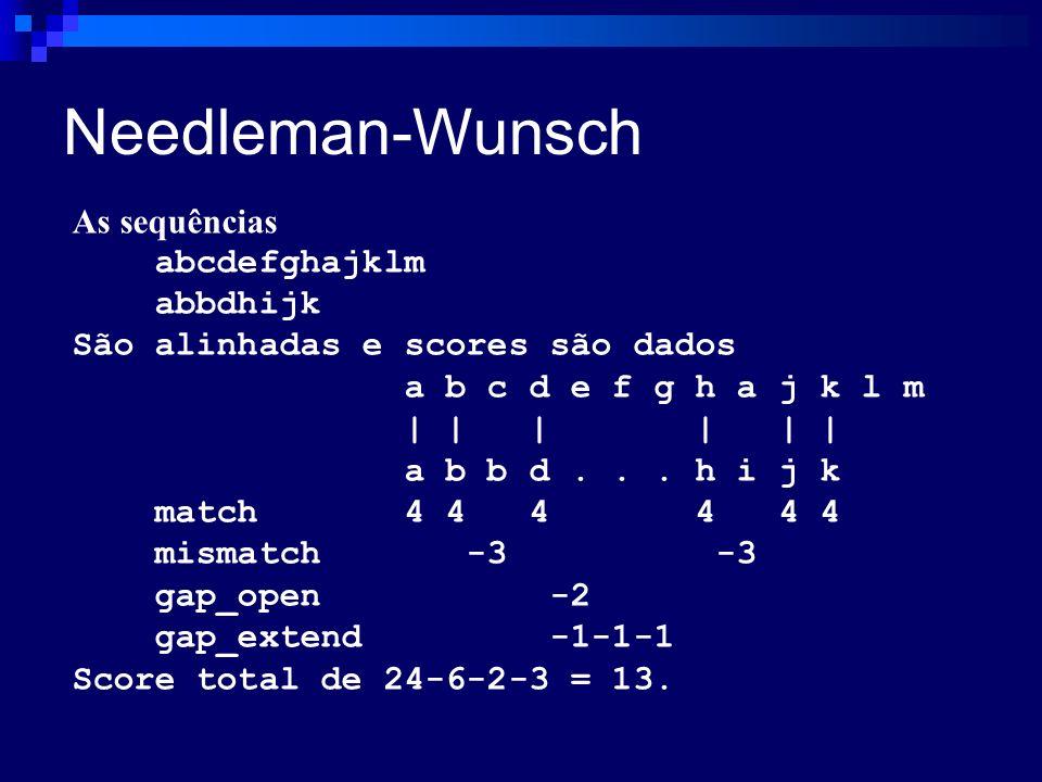 Needleman-Wunsch As sequências abcdefghajklm abbdhijk São alinhadas e scores são dados a b c d e f g h a j k l m | | | | | | a b b d... h i j k match
