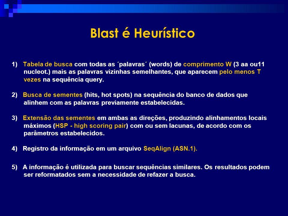 Blast é Heurístico 1) Tabela de busca com todas as ´palavras´ (words) de comprimento W (3 aa ou11 nucleot.) mais as palavras vizinhas semelhantes, que