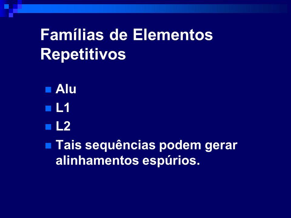 Famílias de Elementos Repetitivos Alu L1 L2 Tais sequências podem gerar alinhamentos espúrios.