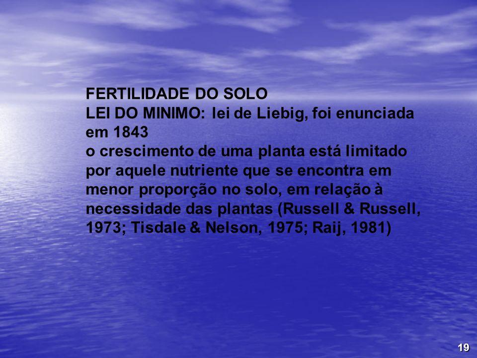 19 FERTILIDADE DO SOLO LEI DO MINIMO: lei de Liebig, foi enunciada em 1843 o crescimento de uma planta está limitado por aquele nutriente que se encon
