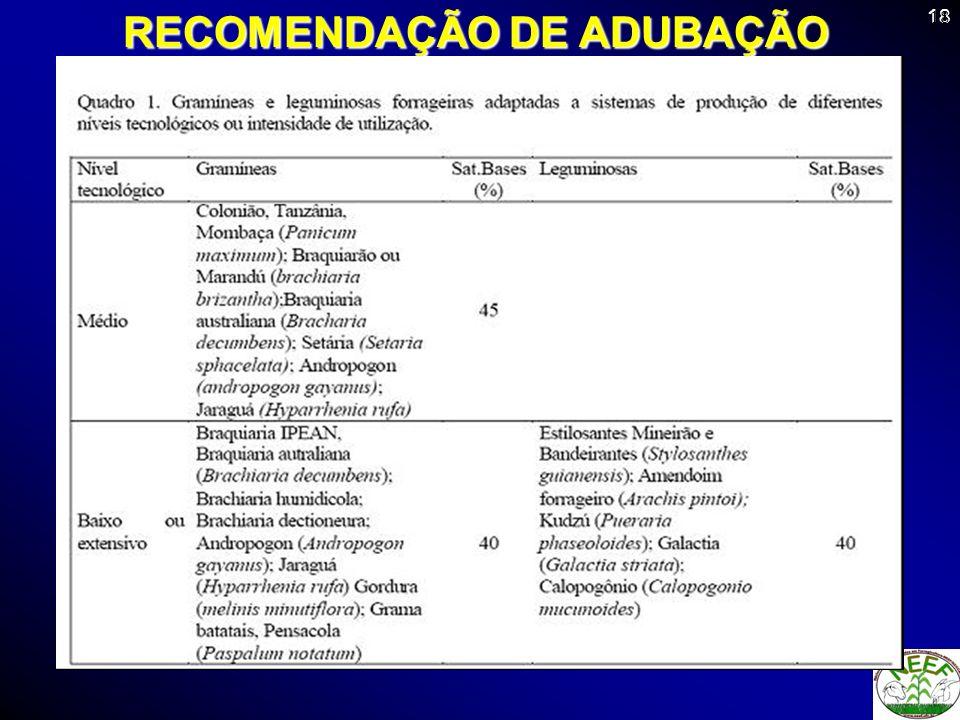 18 RECOMENDAÇÃO DE ADUBAÇÃO