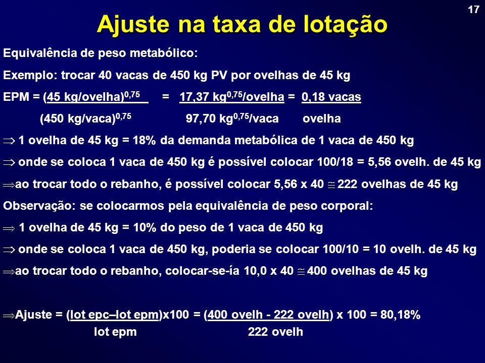 17 Ajuste na taxa de lotação Equivalência de peso metabólico: Exemplo: trocar 40 vacas de 450 kg PV por ovelhas de 45 kg EPM = (45 kg/ovelha) 0,75 = 1