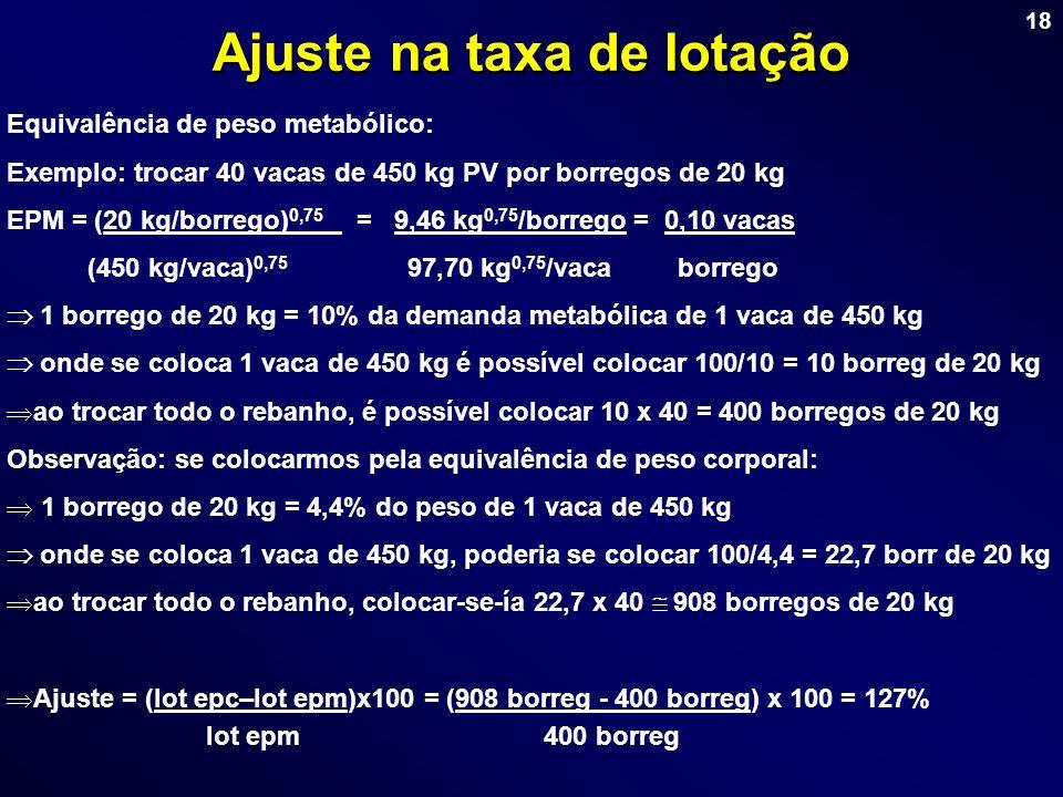 18 Ajuste na taxa de lotação Equivalência de peso metabólico: Exemplo: trocar 40 vacas de 450 kg PV por borregos de 20 kg EPM = (20 kg/borrego) 0,75 =