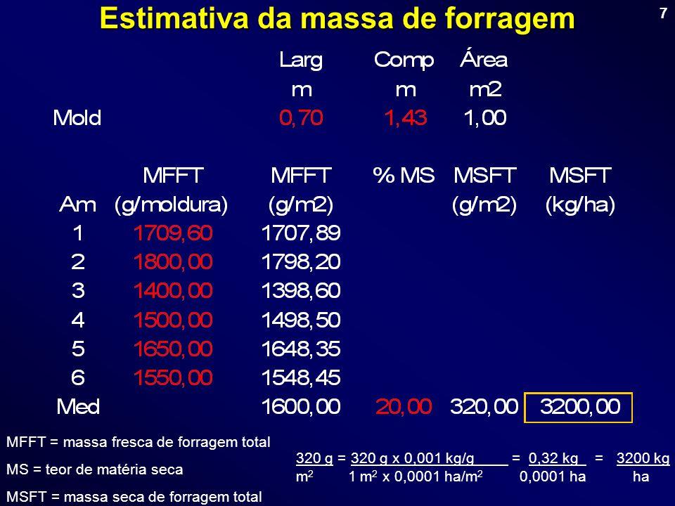 7 Estimativa da massa de forragem MFFT = massa fresca de forragem total MS = teor de matéria seca MSFT = massa seca de forragem total 320 g = 320 g x
