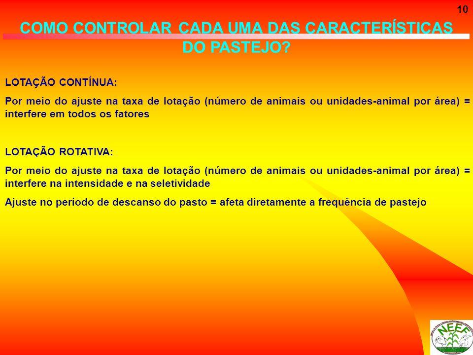 10 COMO CONTROLAR CADA UMA DAS CARACTERÍSTICAS DO PASTEJO? LOTAÇÃO CONTÍNUA: Por meio do ajuste na taxa de lotação (número de animais ou unidades-anim
