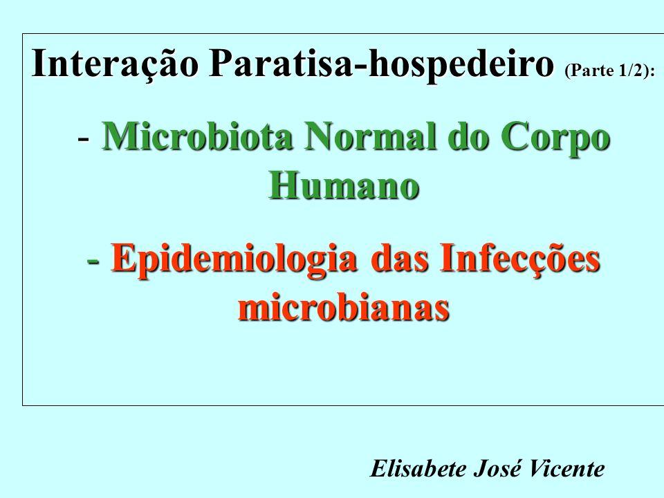 Interação Paratisa-hospedeiro (Parte 1/2): - Microbiota Normal do Corpo Humano - Epidemiologia das Infecções microbianas Elisabete José Vicente