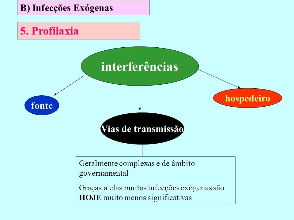 B) Infecções Exógenas 5. Profilaxia interferências fonte Vias de transmissão hospedeiro Geralmente complexas e de âmbito governamental Graças a elas m