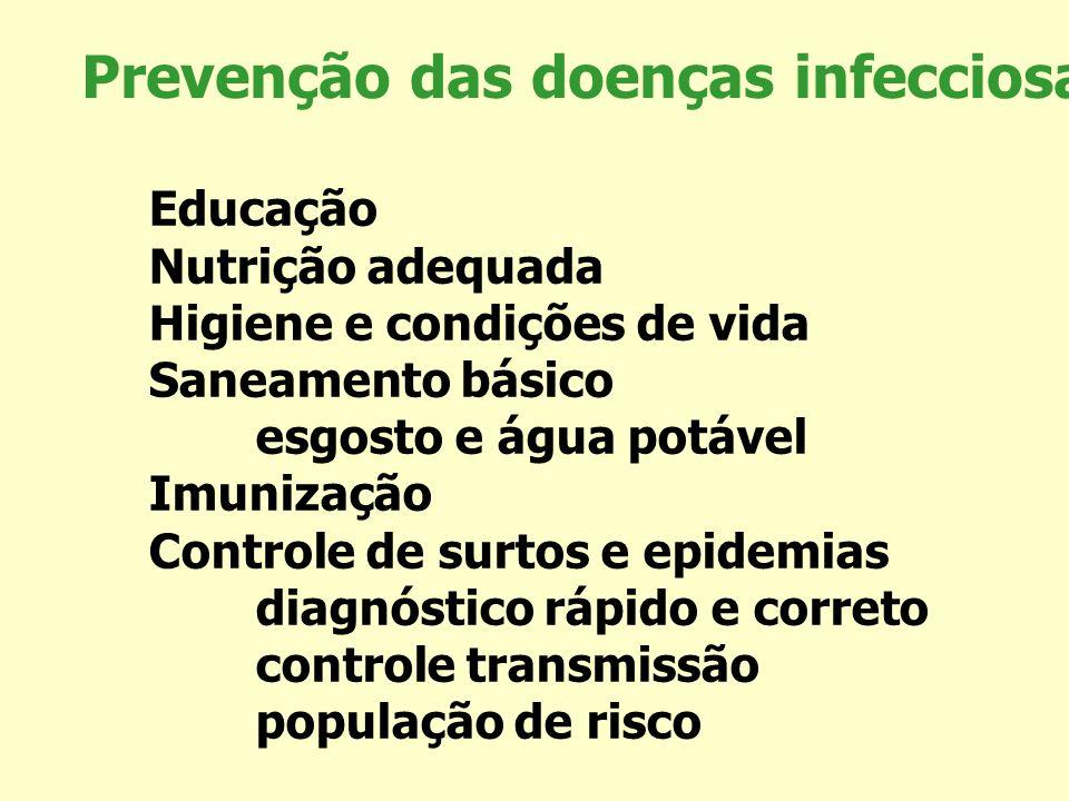 Prevenção das doenças infecciosas Educação Nutrição adequada Higiene e condições de vida Saneamento básico esgosto e água potável Imunização Controle