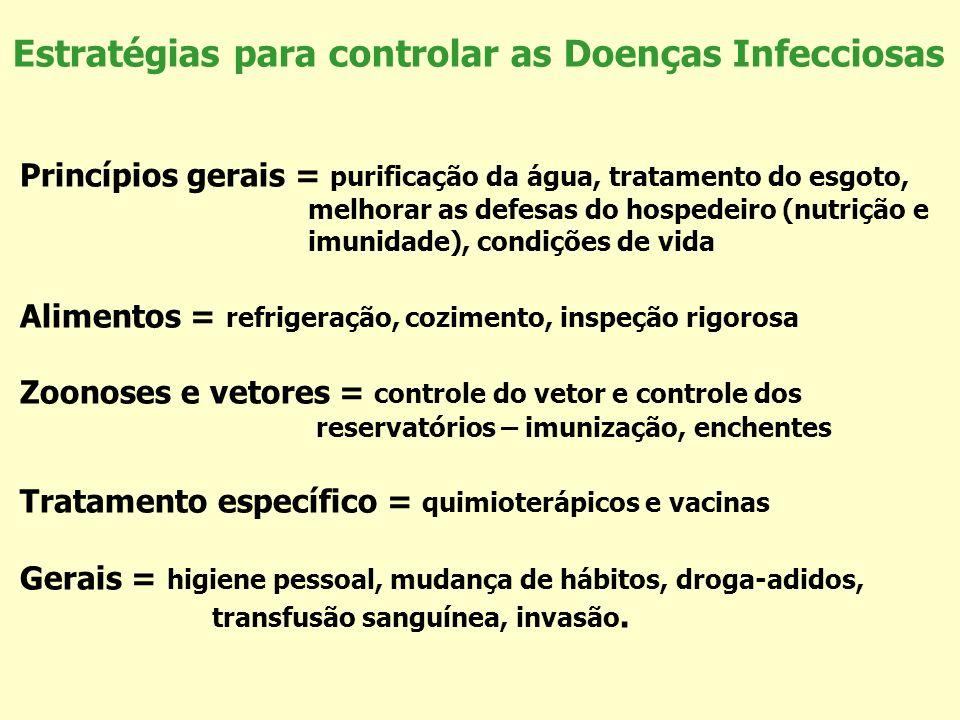 Estratégias para controlar as Doenças Infecciosas Princípios gerais = purificação da água, tratamento do esgoto, melhorar as defesas do hospedeiro (nu