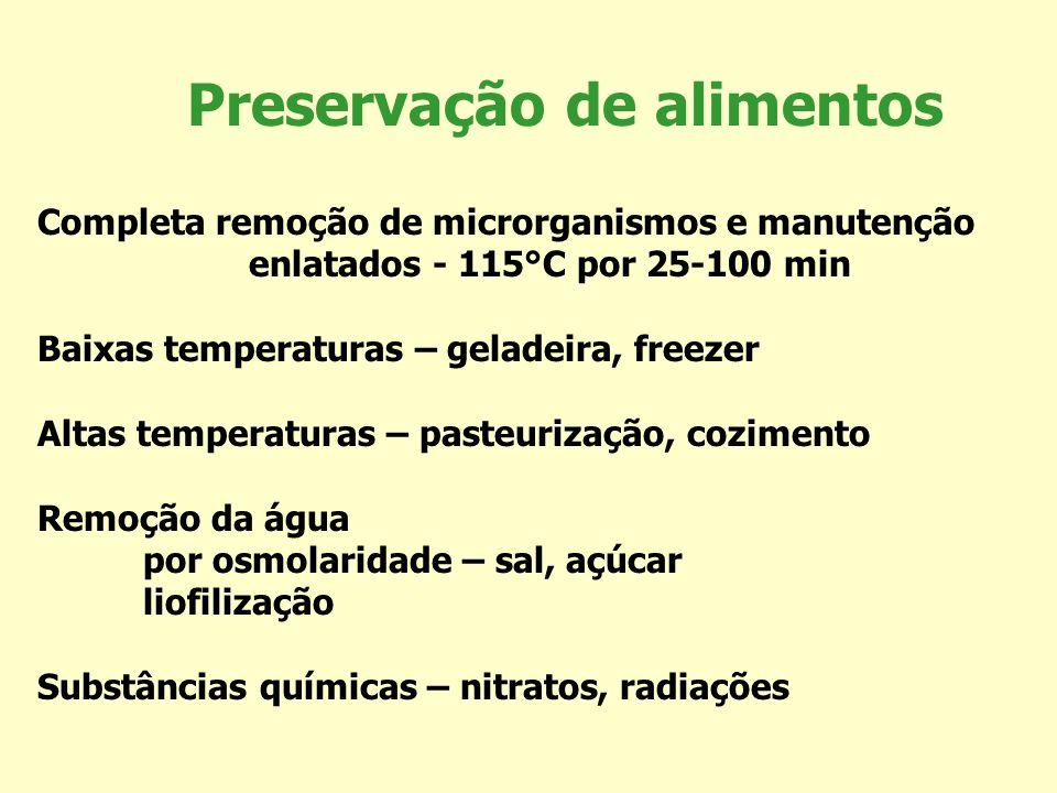 Preservação de alimentos Completa remoção de microrganismos e manutenção enlatados - 115°C por 25-100 min Baixas temperaturas – geladeira, freezer Alt