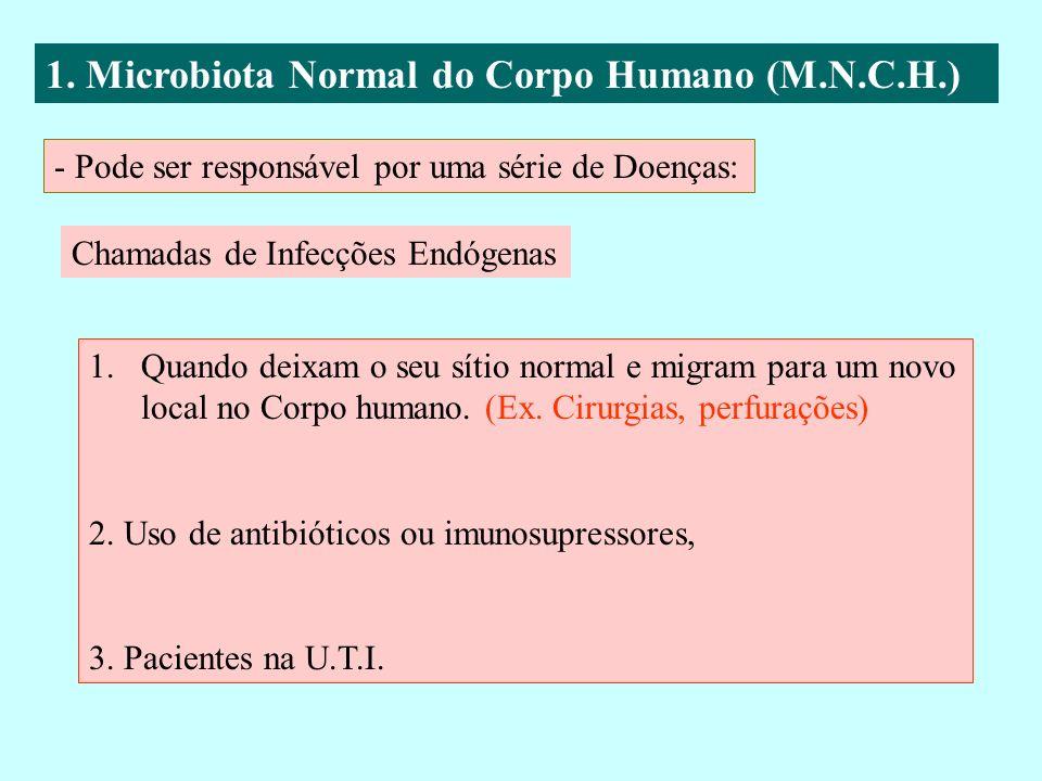 1. Microbiota Normal do Corpo Humano (M.N.C.H.) - Pode ser responsável por uma série de Doenças: Chamadas de Infecções Endógenas 1.Quando deixam o seu