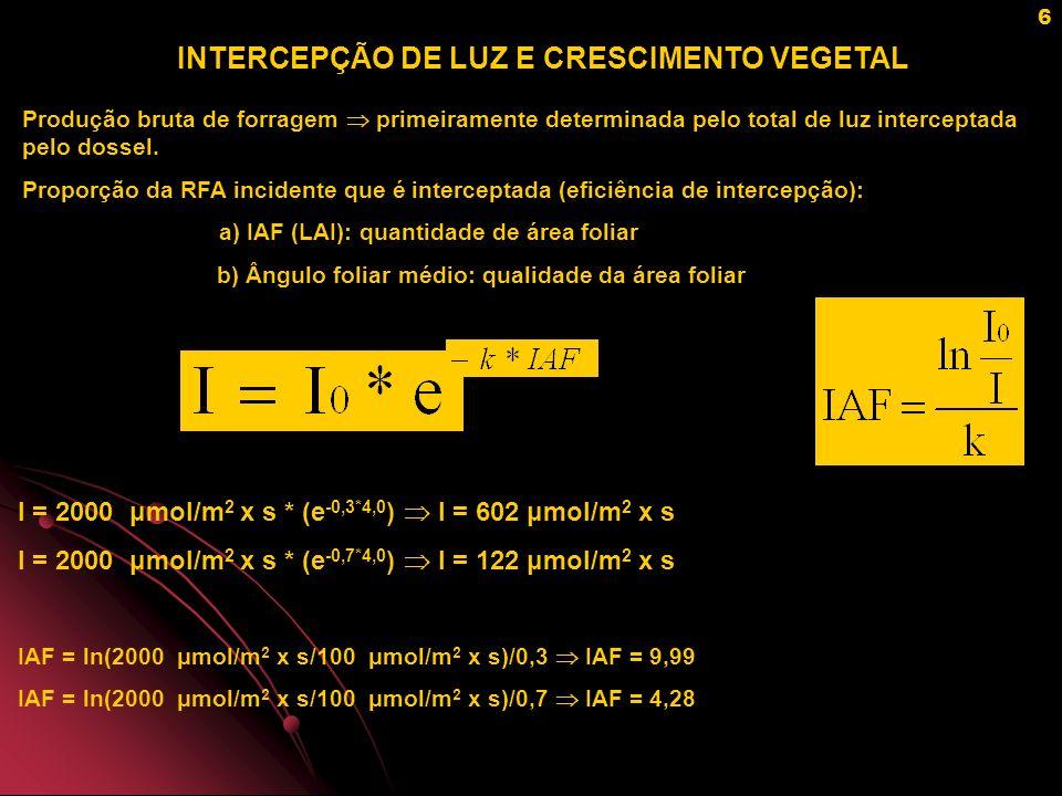 7 MEDIÇÃO DA ESTRUTURA DO PASTO(cont.) ESTRUTURA VERTICAL Transmissão de luz e índice de área foliar
