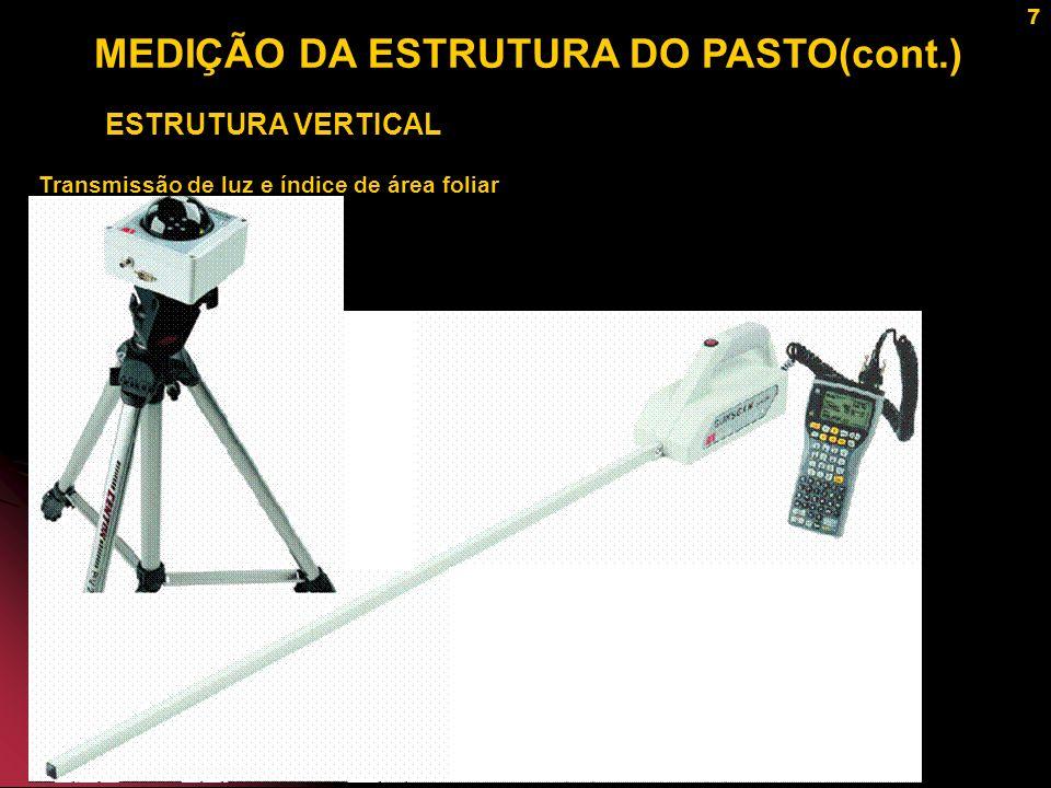 8 MEDIÇÃO DA ESTRUTURA DO PASTO(cont.) ESTRUTURA VERTICAL Transmissão de luz e índice de área foliar
