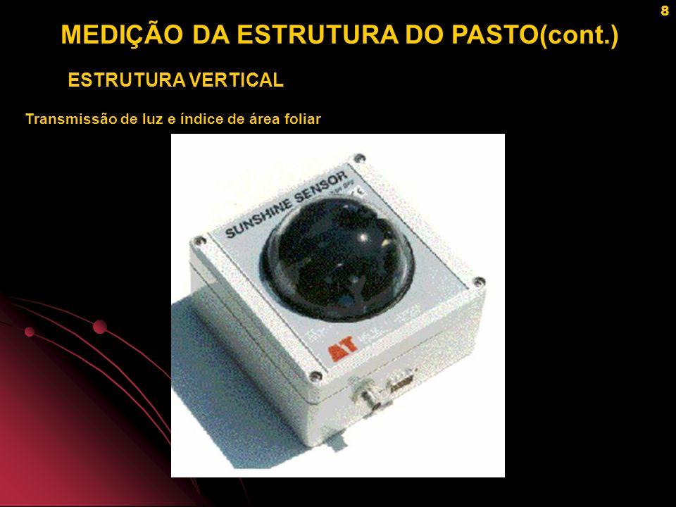 9 MEDIÇÃO DA IRFA E DO IAF Intercepção da RFA e IAF: Sun-scan (Delta-T Devices) Raio = 10 m