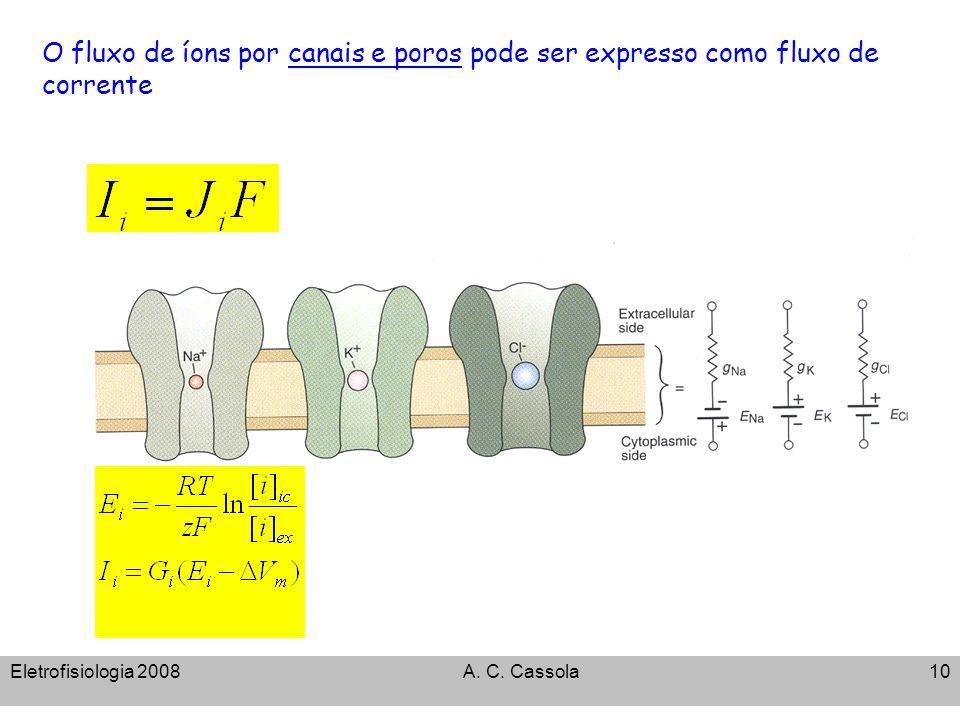 Eletrofisiologia 2008A. C. Cassola10 O fluxo de íons por canais e poros pode ser expresso como fluxo de corrente
