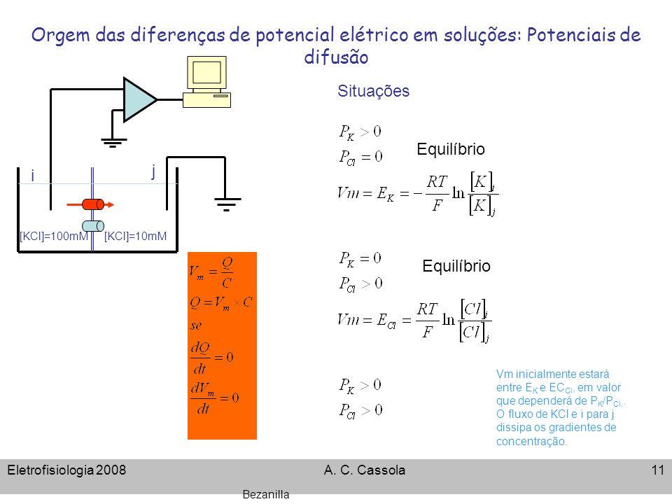 Eletrofisiologia 2008A. C. Cassola11 Orgem das diferenças de potencial elétrico em soluções: Potenciais de difusão i j [KCl]=100mM[KCl]=10mM Situações