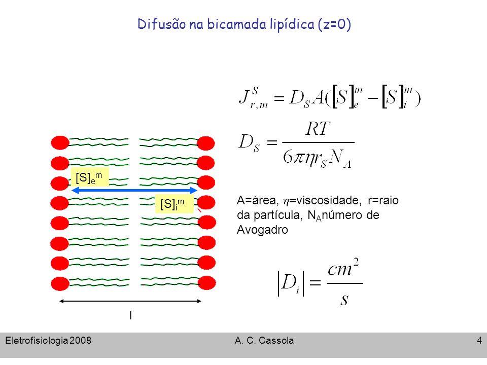 Eletrofisiologia 2008A. C. Cassola4 Difusão na bicamada lipídica (z=0) [S] e m [S] i m A=área, viscosidade, r=raio da partícula, N A número de Avogadr