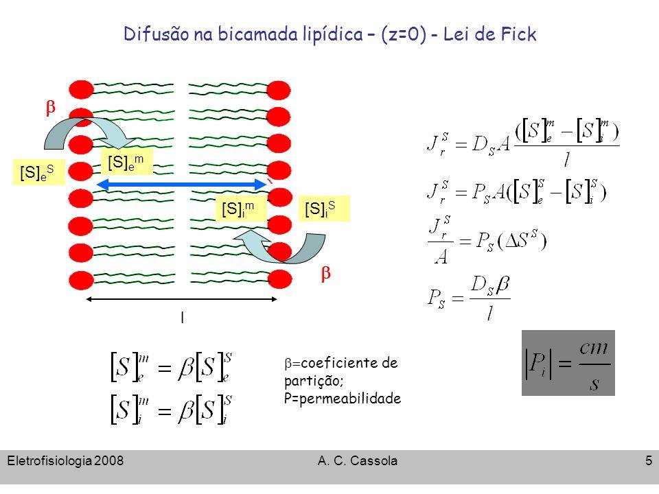 Eletrofisiologia 2008A. C. Cassola5 Difusão na bicamada lipídica – (z=0) - Lei de Fick [S] e m [S] i m [S] e S [S] i S l coeficiente de partição; P=pe