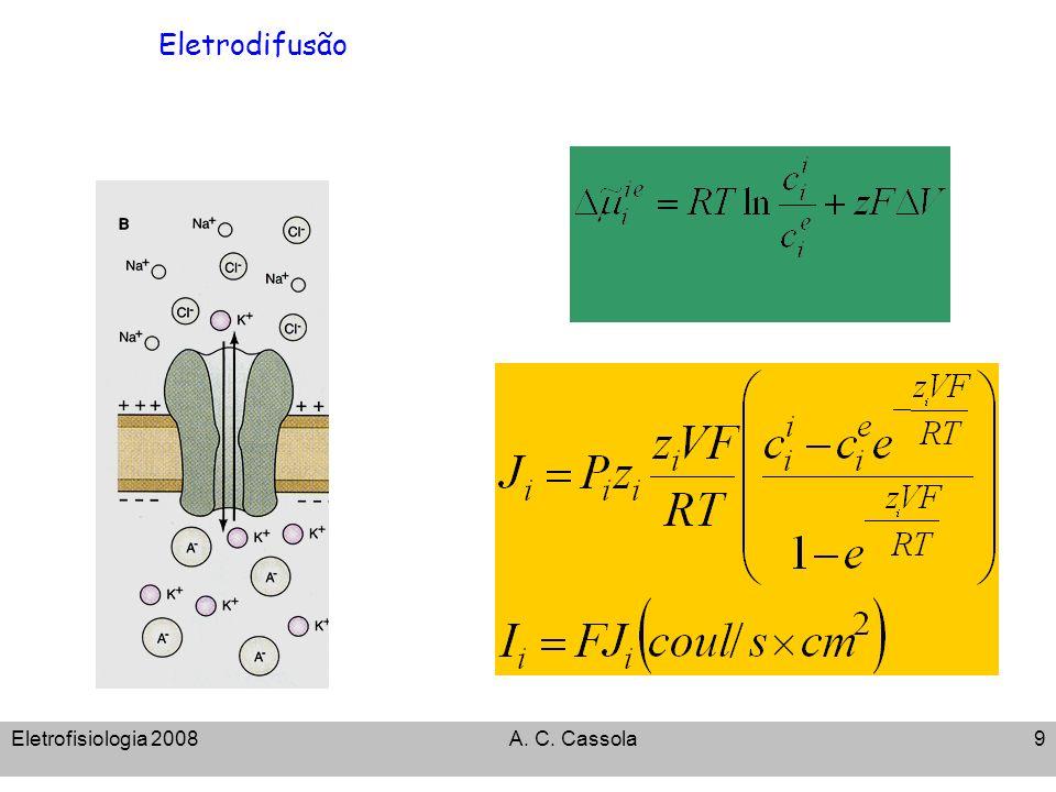 Eletrofisiologia 2008A. C. Cassola9 Eletrodifusão