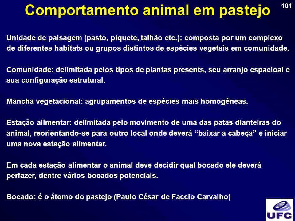 101 Comportamento animal em pastejo Unidade de paisagem (pasto, piquete, talhão etc.): composta por um complexo de diferentes habitats ou grupos disti