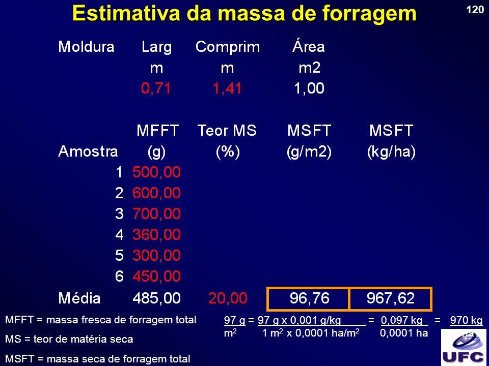 120 Estimativa da massa de forragem MFFT = massa fresca de forragem total MS = teor de matéria seca MSFT = massa seca de forragem total 97 g = 97 g x
